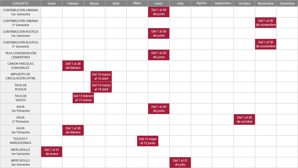 Cintruénigo Calendario Contribuyente 2017